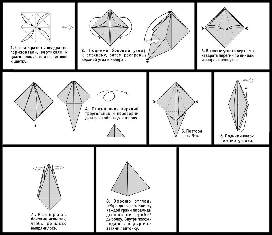 Как из квадрата сделать пирамиду