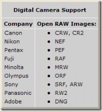 Как перевести RAW в JPEG