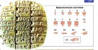 История возникновения чисел: шумеры и Древний Вавилон